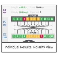 Viavi SmartClass Fiber MPOLx - Tier 1 MPO Optical Loss Test Sets