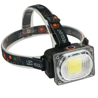 LED Head Lamp-Safety Lighting and Equipment