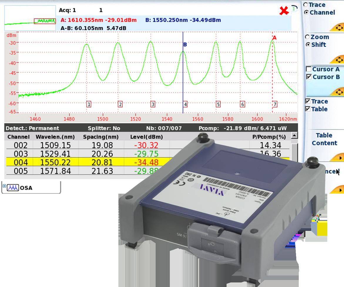 Viavi COSA-4055: CWDM Optical Spectrum Analyzer with SFP Bay
