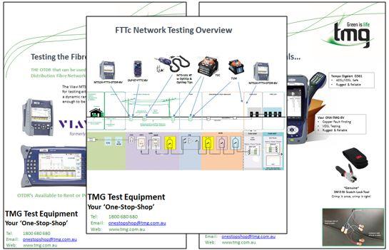 NBN FTTC Brochure