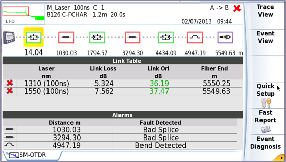 FTTC (Fibre-to-the-Curb) Test Methods and Topology | TMG